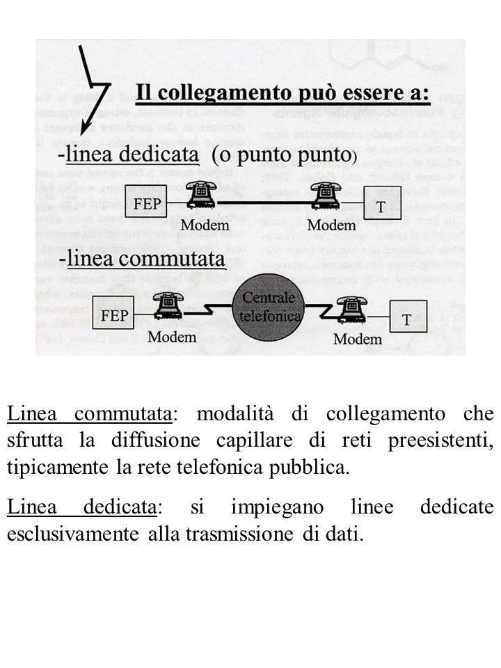 Linea commutata: modalità di collegamento che sfrutta la diffusione capillare di reti preesistenti, tipicamente la rete telefonica pubblica.