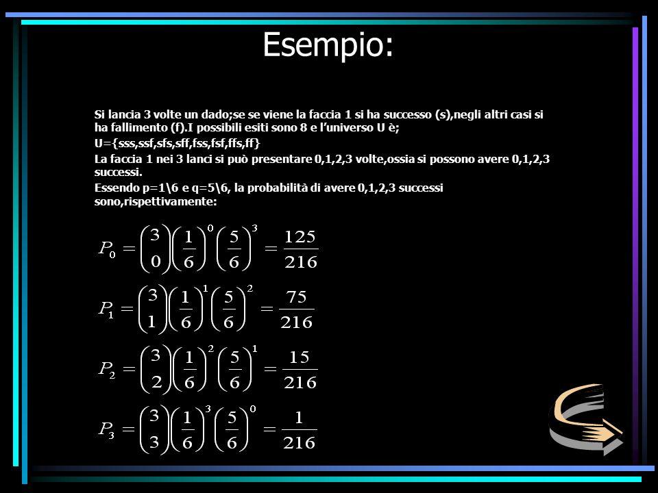 Esempio: Si lancia 3 volte un dado;se se viene la faccia 1 si ha successo (s),negli altri casi si ha fallimento (f).I possibili esiti sono 8 e luniverso U è; U={sss,ssf,sfs,sff,fss,fsf,ffs,ff} La faccia 1 nei 3 lanci si può presentare 0,1,2,3 volte,ossia si possono avere 0,1,2,3 successi.