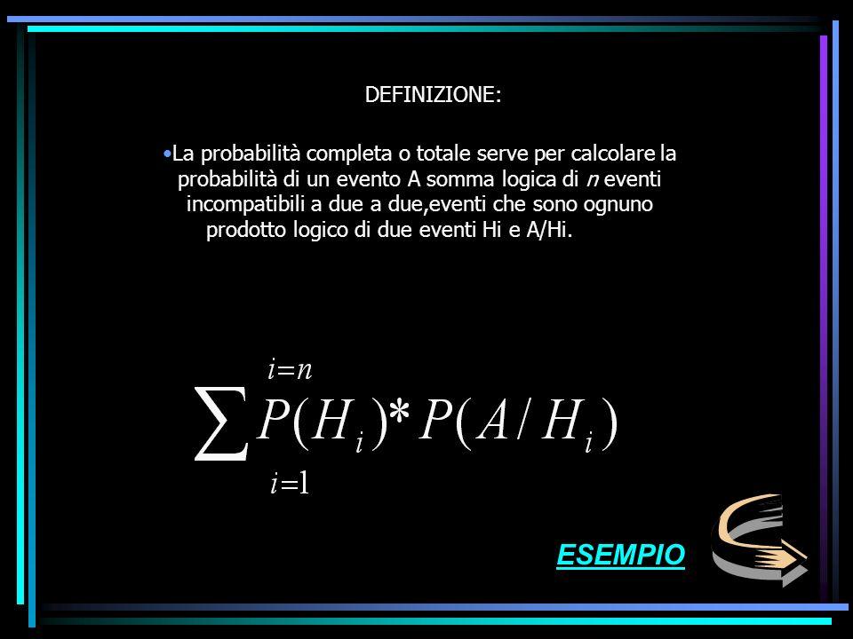 DEFINIZIONE: La probabilità completa o totale serve per calcolare la probabilità di un evento A somma logica di n eventi incompatibili a due a due,eventi che sono ognuno prodotto logico di due eventi Hi e A/Hi.