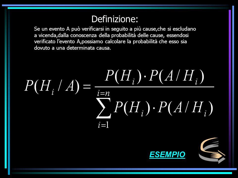 Definizione: Se un evento A può verificarsi in seguito a più cause,che si escludano a vicenda,dalla conoscenza della probabilità delle cause, essendosi verificato levento A,possiamo calcolare la probabilità che esso sia dovuto a una determinata causa.