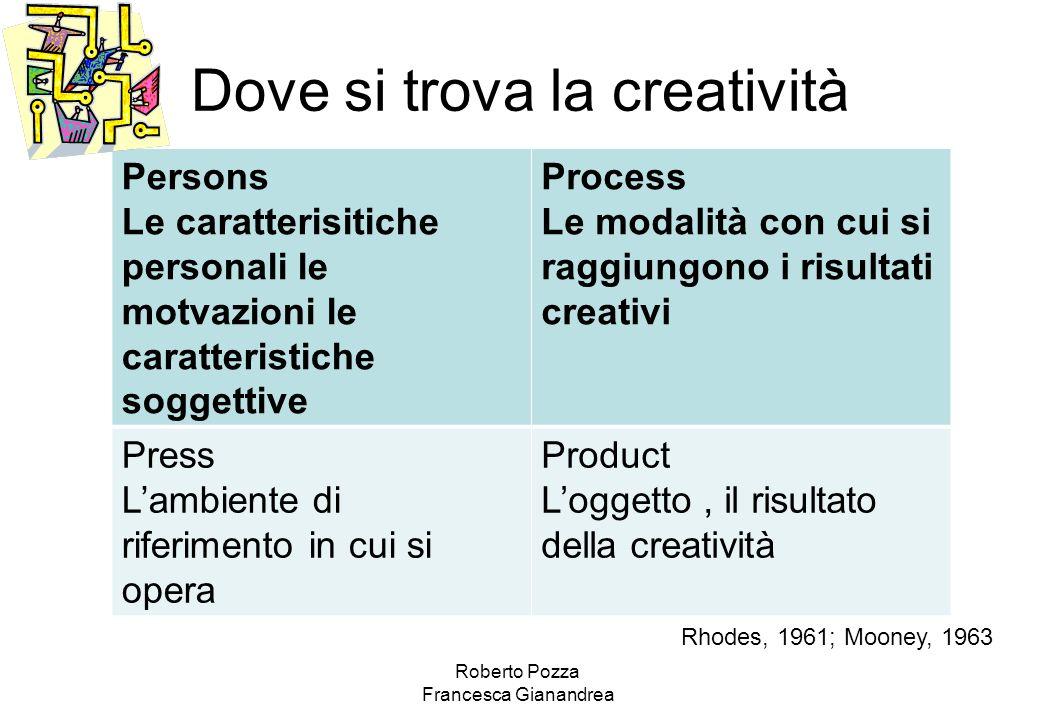 Persons Le caratterisitiche personali le motvazioni le caratteristiche soggettive Process Le modalità con cui si raggiungono i risultati creativi Pres
