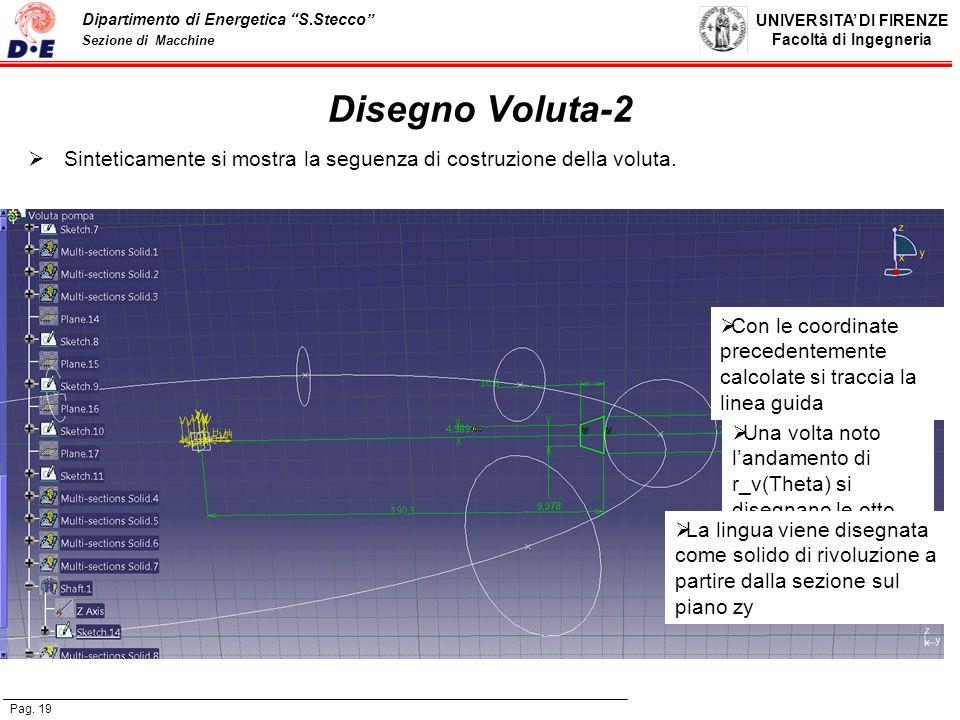 UNIVERSITA DI FIRENZE Facoltà di Ingegneria Pag. 19 Dipartimento di Energetica S.Stecco Sezione di Macchine Disegno Voluta-2 Sinteticamente si mostra