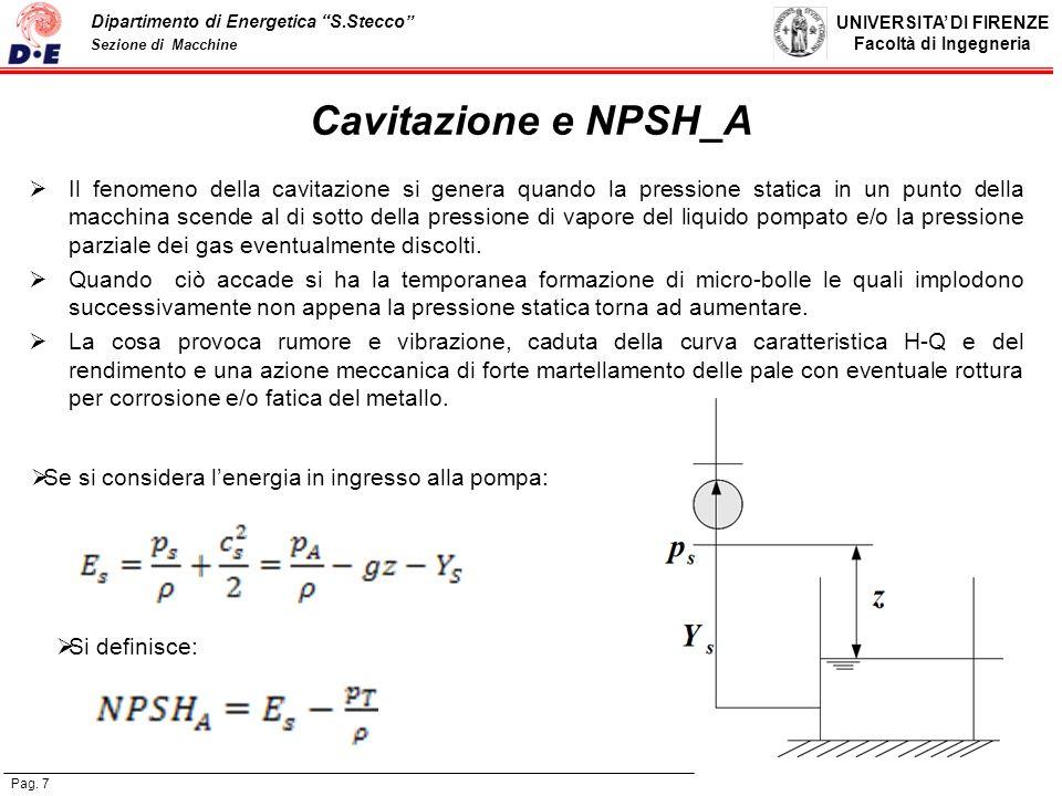 UNIVERSITA DI FIRENZE Facoltà di Ingegneria Pag. 7 Dipartimento di Energetica S.Stecco Sezione di Macchine Cavitazione e NPSH_A Il fenomeno della cavi