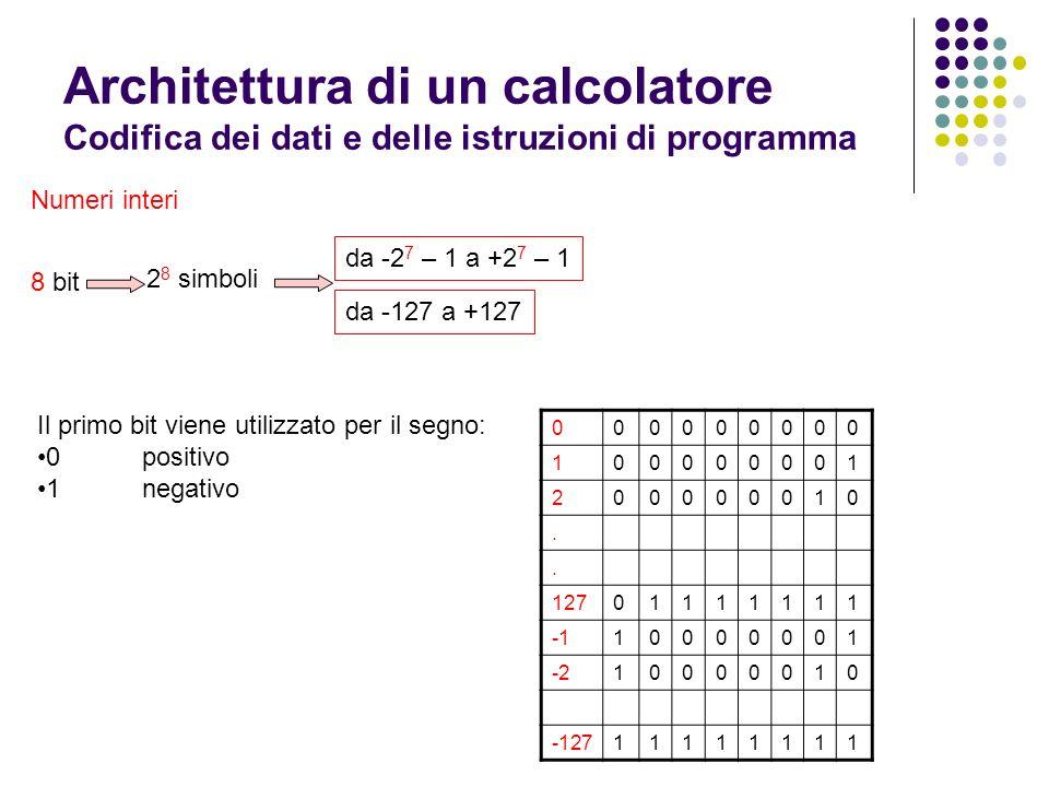 Architettura di un calcolatore Codifica dei dati e delle istruzioni di programma 8 bit 2 8 simboli da -2 7 – 1 a +2 7 – 1 000000000 100000001 20000001