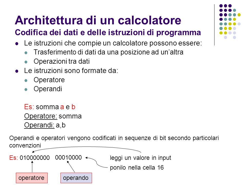 Le istruzioni che compie un calcolatore possono essere: Trasferimento di dati da una posizione ad unaltra Operazioni tra dati Le istruzioni sono forma