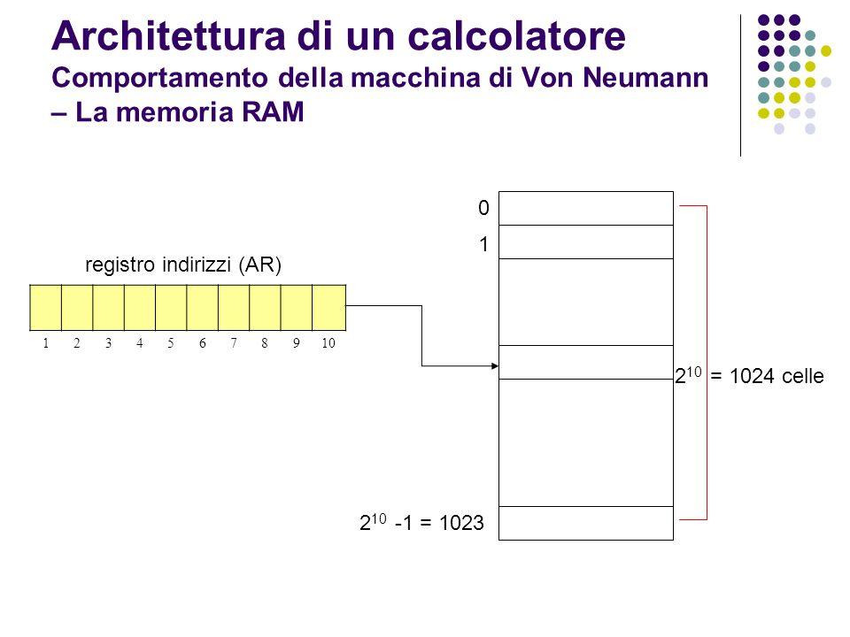 registro indirizzi (AR) 0 1 12345678910 2 10 = 1024 celle 2 10 -1 = 1023