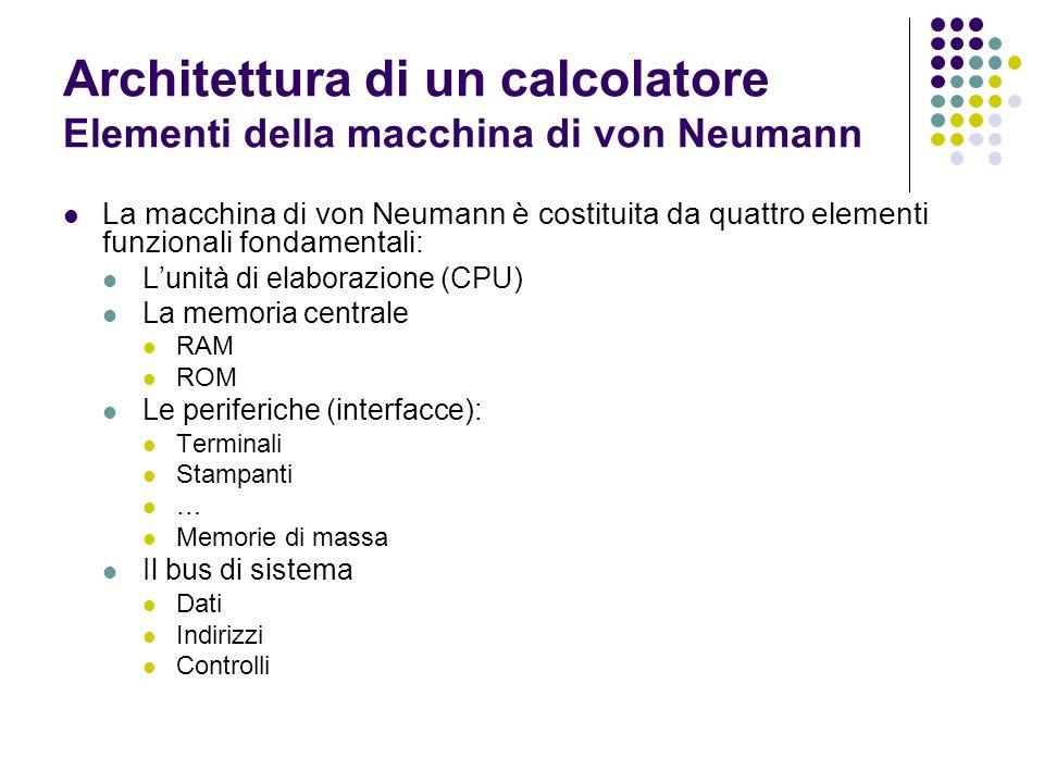 La macchina di von Neumann è costituita da quattro elementi funzionali fondamentali: Lunità di elaborazione (CPU) La memoria centrale RAM ROM Le perif