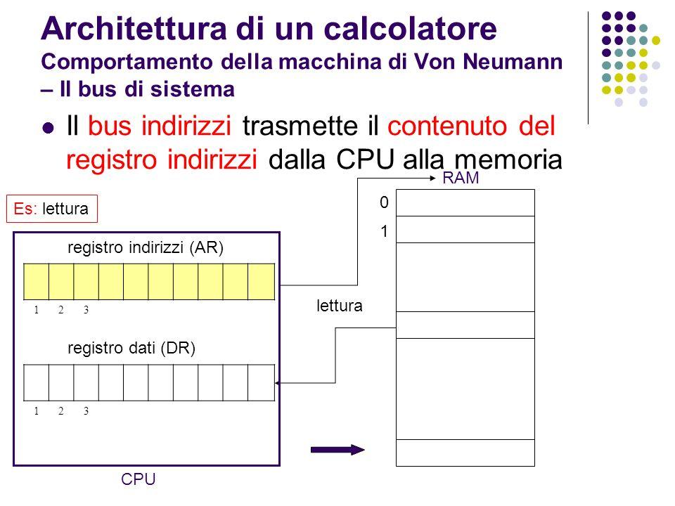 Architettura di un calcolatore Comportamento della macchina di Von Neumann – Il bus di sistema Il bus indirizzi trasmette il contenuto del registro in