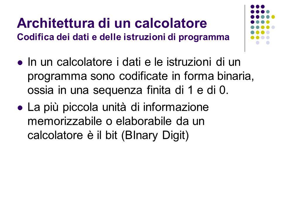 In un calcolatore i dati e le istruzioni di un programma sono codificate in forma binaria, ossia in una sequenza finita di 1 e di 0. La più piccola un
