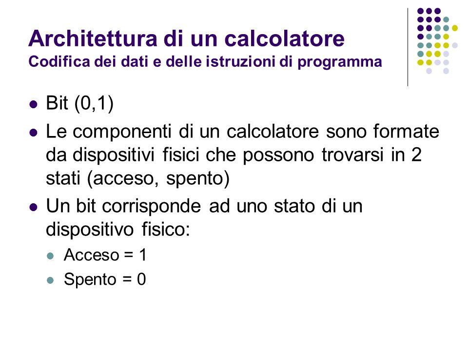 Bit (0,1) Le componenti di un calcolatore sono formate da dispositivi fisici che possono trovarsi in 2 stati (acceso, spento) Un bit corrisponde ad un