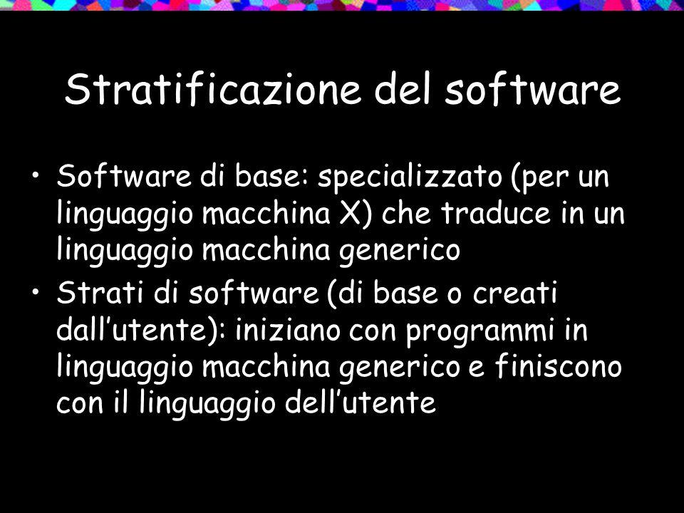 Stratificazione del software Software di base: specializzato (per un linguaggio macchina X) che traduce in un linguaggio macchina generico Strati di software (di base o creati dallutente): iniziano con programmi in linguaggio macchina generico e finiscono con il linguaggio dellutente