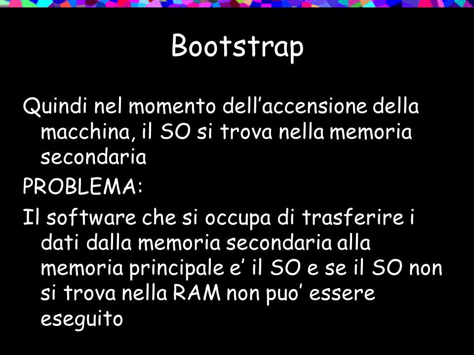 Bootstrap Quindi nel momento dellaccensione della macchina, il SO si trova nella memoria secondaria PROBLEMA: Il software che si occupa di trasferire i dati dalla memoria secondaria alla memoria principale e il SO e se il SO non si trova nella RAM non puo essere eseguito
