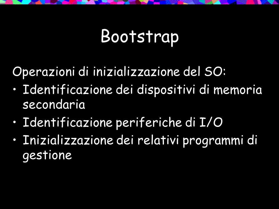 Bootstrap Operazioni di inizializzazione del SO: Identificazione dei dispositivi di memoria secondaria Identificazione periferiche di I/O Inizializzazione dei relativi programmi di gestione