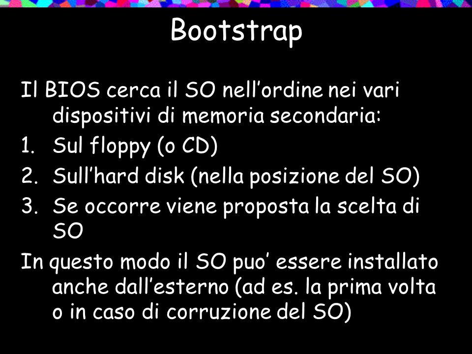 Bootstrap Il BIOS cerca il SO nellordine nei vari dispositivi di memoria secondaria: 1.Sul floppy (o CD) 2.Sullhard disk (nella posizione del SO) 3.Se occorre viene proposta la scelta di SO In questo modo il SO puo essere installato anche dallesterno (ad es.