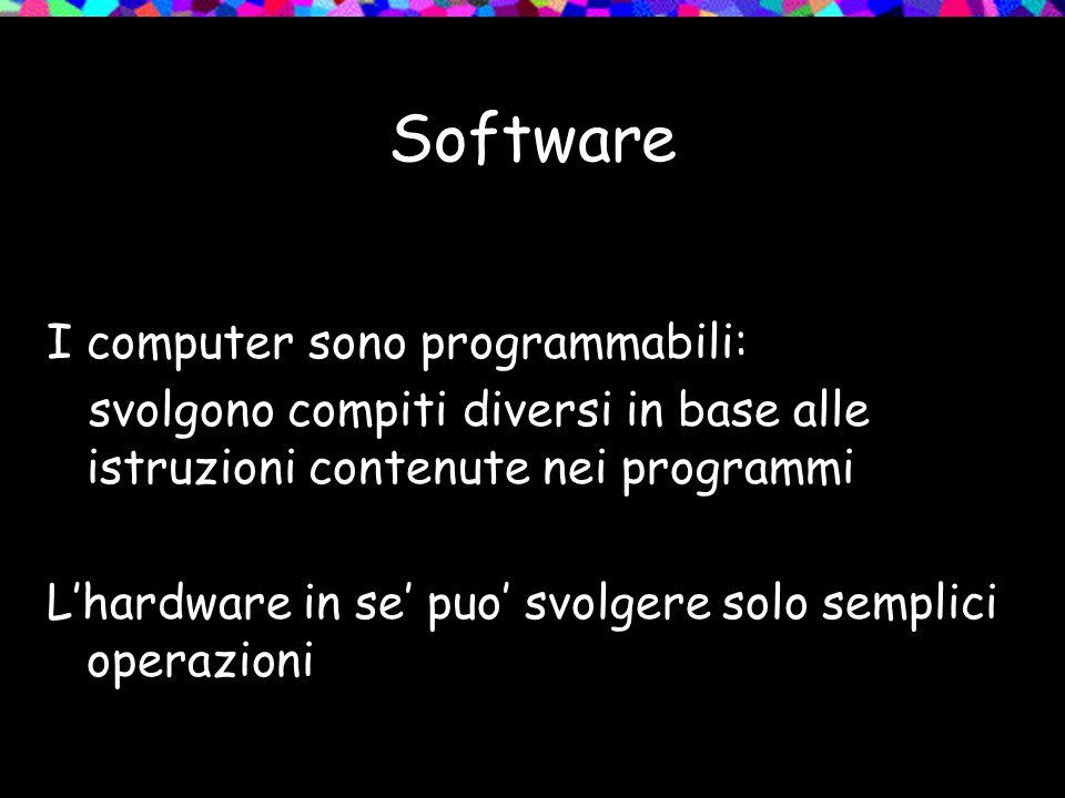Software I computer sono programmabili: svolgono compiti diversi in base alle istruzioni contenute nei programmi Lhardware in se puo svolgere solo semplici operazioni