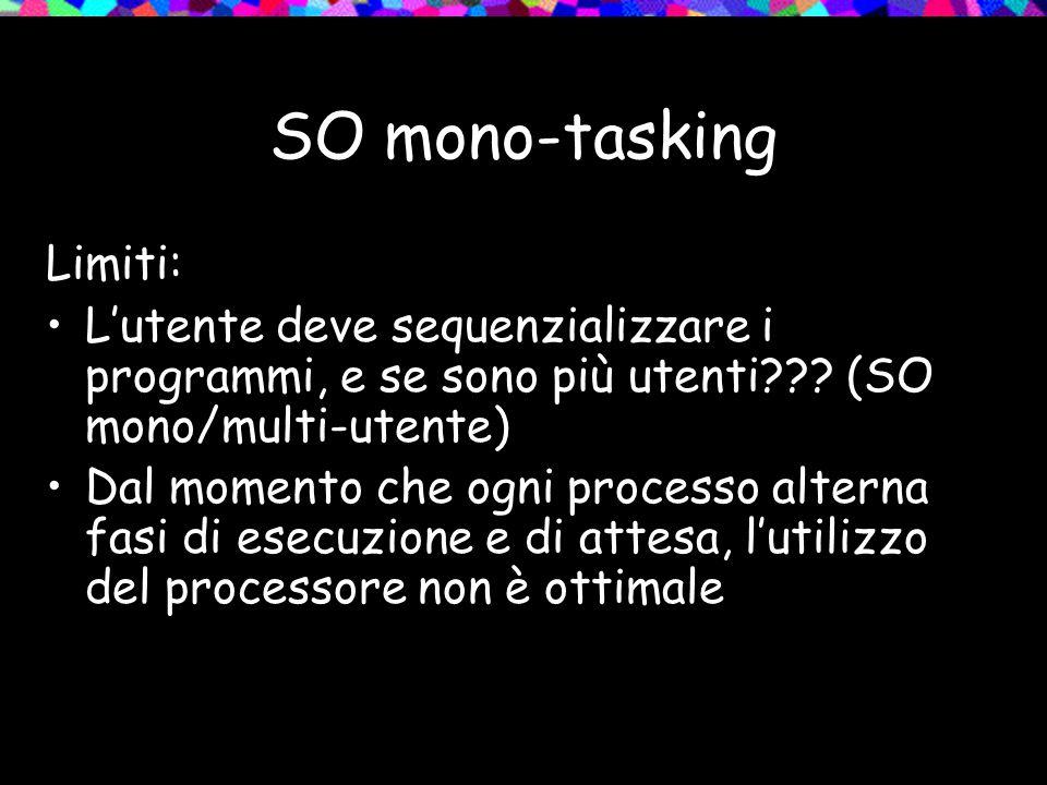 SO mono-tasking Limiti: Lutente deve sequenzializzare i programmi, e se sono più utenti .