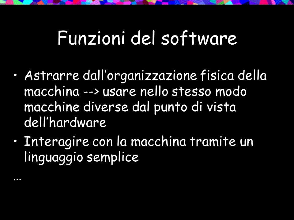Funzioni del software … Programmare la macchina tramite un linguaggio semplice e ad alto livello Avere un insieme di programmi applicativi per svolgere vari compiti (elaborare testi ed immagini, mantenere archivi, gestire contabilità, …)