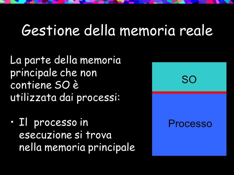 Gestione della memoria reale La parte della memoria principale che non contiene SO è utilizzata dai processi: Il processo in esecuzione si trova nella memoria principale SO Processo