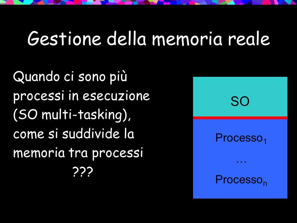 Gestione della memoria reale Quando ci sono più processi in esecuzione (SO multi-tasking), come si suddivide la memoria tra processi .