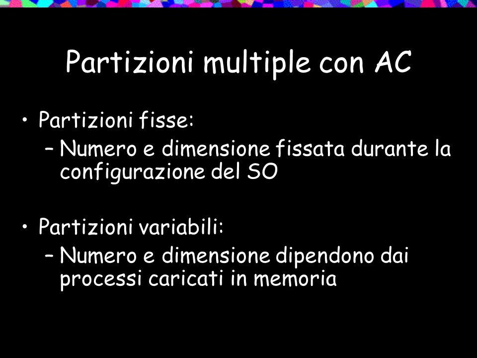 Partizioni multiple con AC Partizioni fisse: –Numero e dimensione fissata durante la configurazione del SO Partizioni variabili: –Numero e dimensione dipendono dai processi caricati in memoria