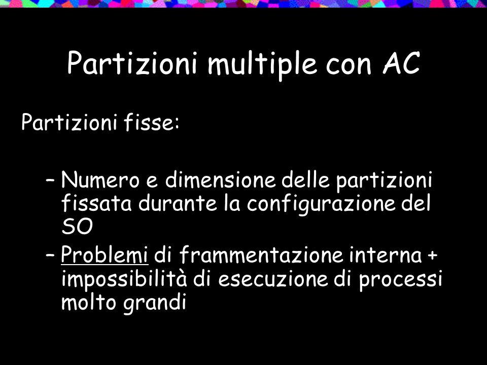 Partizioni multiple con AC Partizioni fisse: –Numero e dimensione delle partizioni fissata durante la configurazione del SO –Problemi di frammentazione interna + impossibilità di esecuzione di processi molto grandi