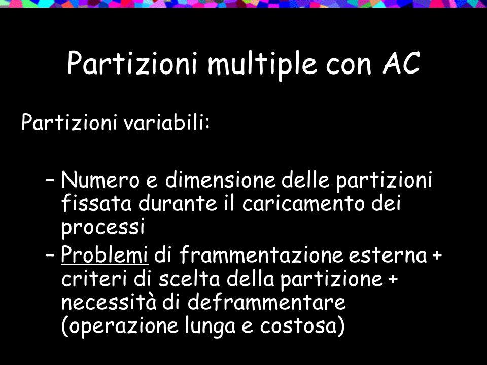 Partizioni multiple con AC Partizioni variabili: –Numero e dimensione delle partizioni fissata durante il caricamento dei processi –Problemi di frammentazione esterna + criteri di scelta della partizione + necessità di deframmentare (operazione lunga e costosa)