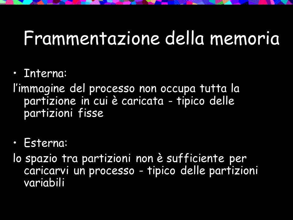 Frammentazione della memoria Interna: limmagine del processo non occupa tutta la partizione in cui è caricata - tipico delle partizioni fisse Esterna: lo spazio tra partizioni non è sufficiente per caricarvi un processo - tipico delle partizioni variabili