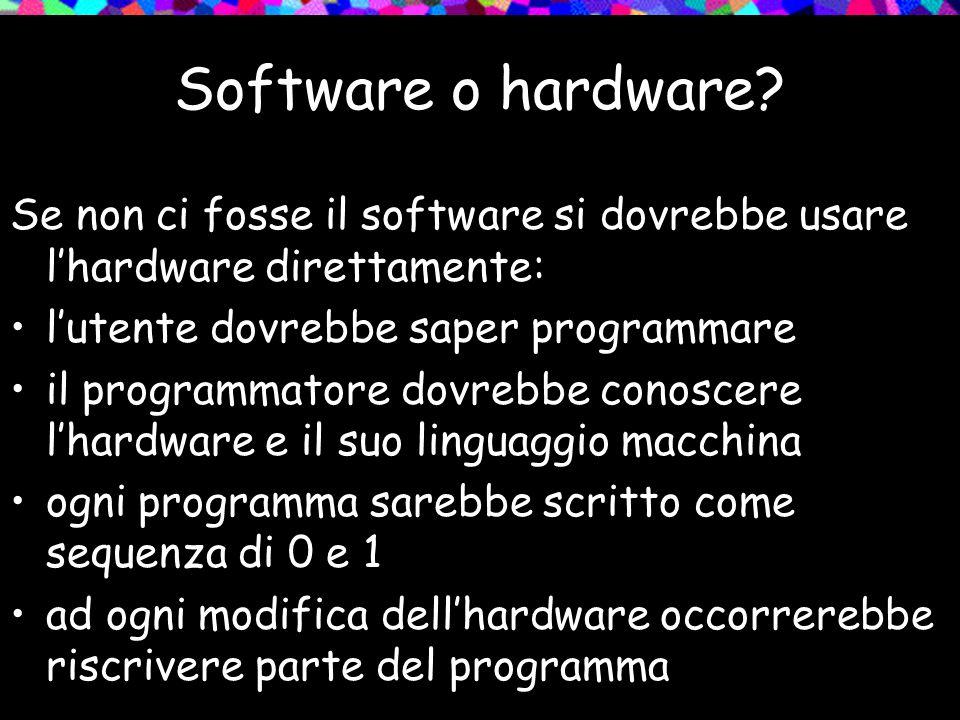 Parti del SO Comprende un serie di livelli che forniscono funzioni e servizi: Kernel e livelli vicini allhardware (in linguaggio macchina) - gestione delle risorse di calcolo e memorie Livelli alti (in linguaggio ad alto livello) - interazione uomo-macchina