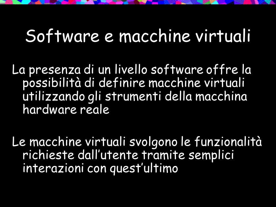 Software e macchine virtuali La presenza di un livello software offre la possibilità di definire macchine virtuali utilizzando gli strumenti della macchina hardware reale Le macchine virtuali svolgono le funzionalità richieste dallutente tramite semplici interazioni con questultimo