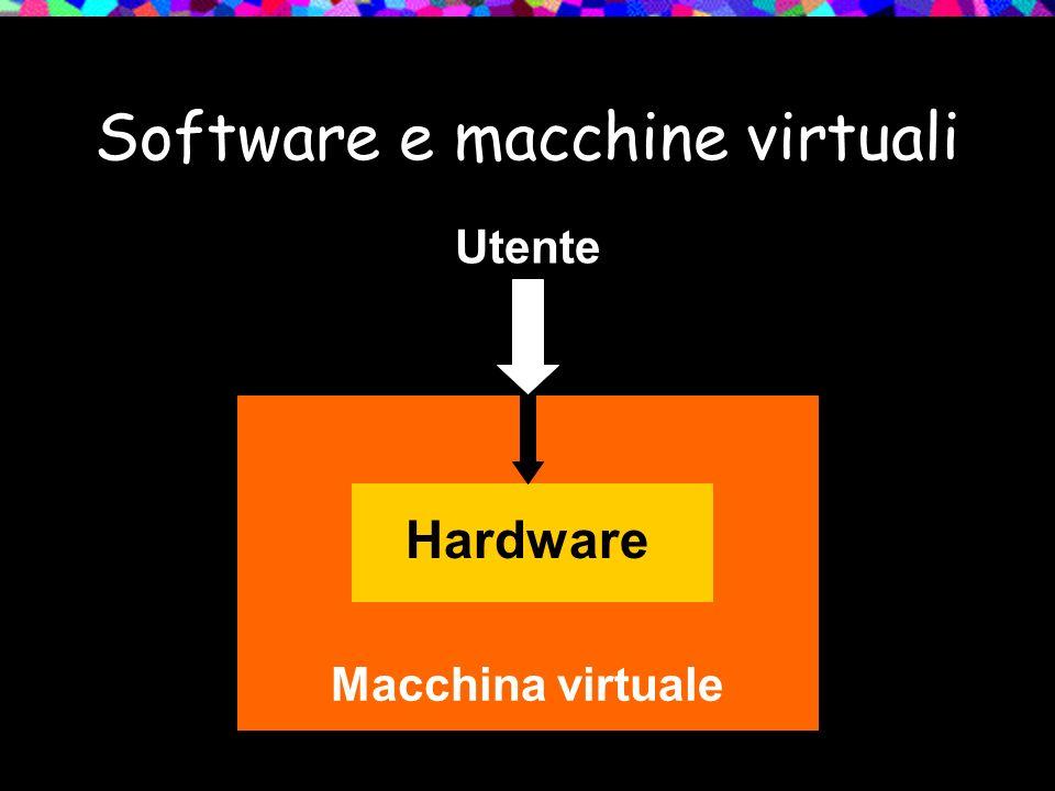 Macchine virtuali Lutente interagisce con la macchina virtuale utilizzando un linguaggio ad alto livello (interfaccia grafica/testuale) La macchina virtuale traduce ogni comando del linguaggio ad alto livello in una serie di comandi per lhardware (linguaggio macchina)