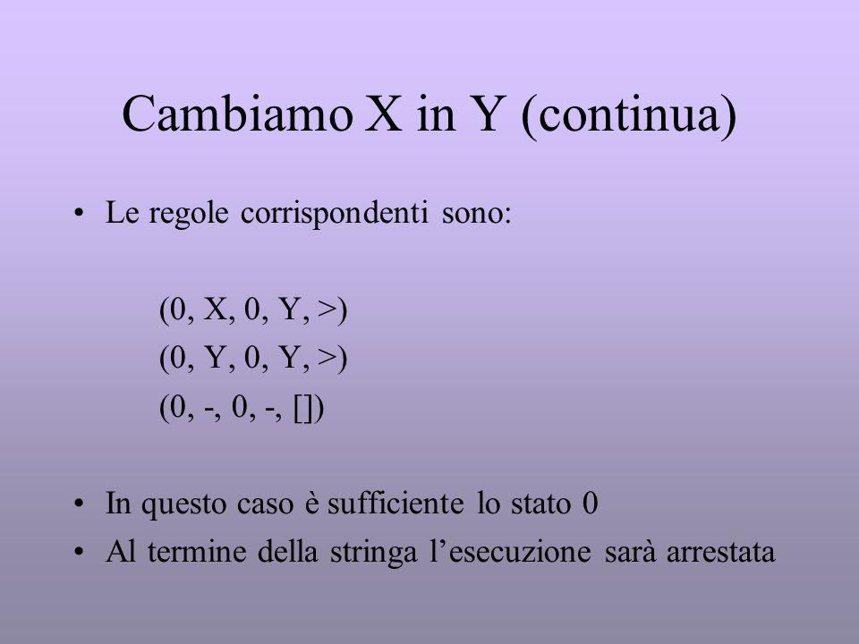 Cambiamo X in Y (continua) Le regole corrispondenti sono: (0, X, 0, Y, >) (0, Y, 0, Y, >) (0, -, 0, -, []) In questo caso è sufficiente lo stato 0 Al