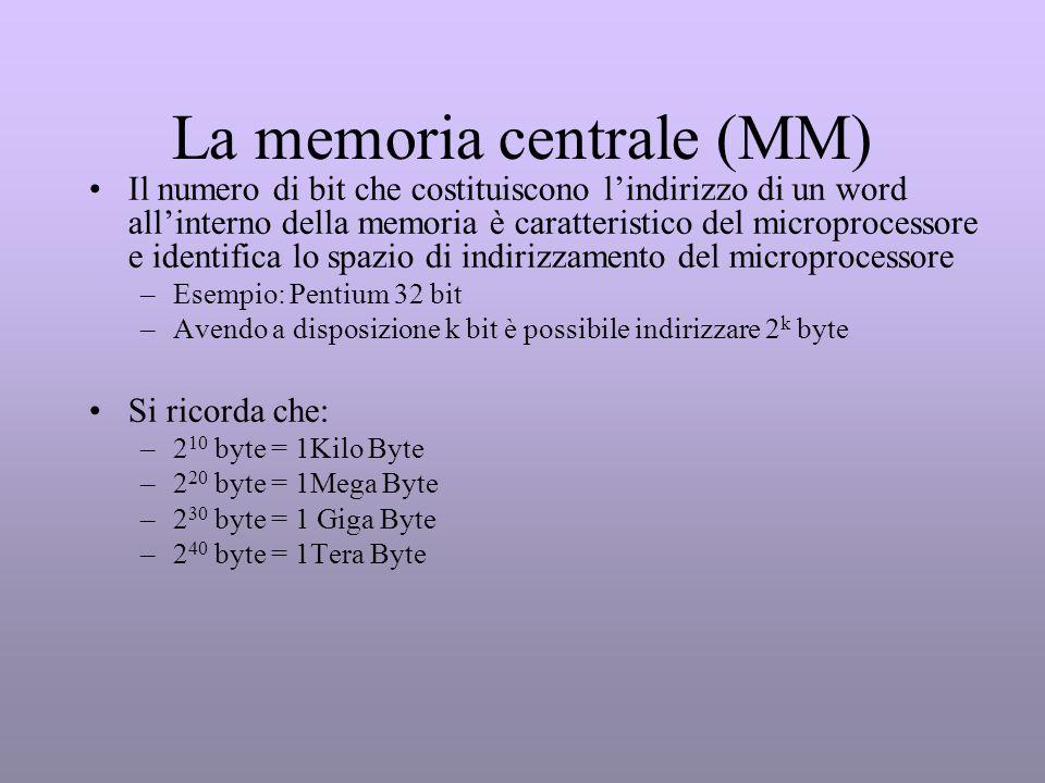 La memoria centrale (MM) Il numero di bit che costituiscono lindirizzo di un word allinterno della memoria è caratteristico del microprocessore e iden