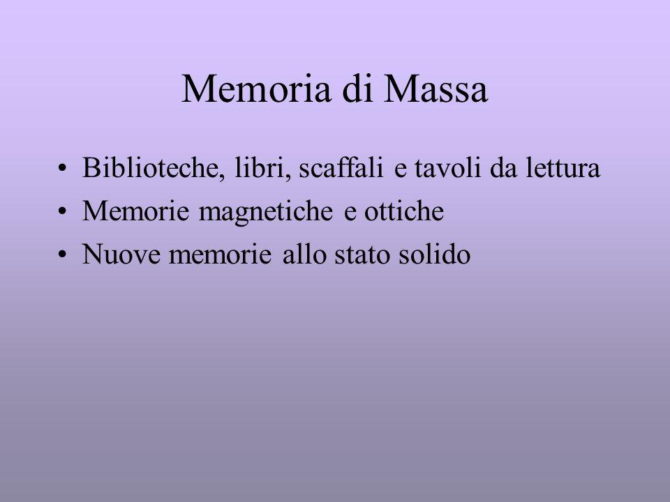 Memoria di Massa Biblioteche, libri, scaffali e tavoli da lettura Memorie magnetiche e ottiche Nuove memorie allo stato solido