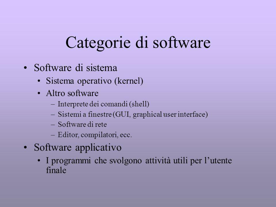 Categorie di software Software di sistema Sistema operativo (kernel) Altro software –Interprete dei comandi (shell) –Sistemi a finestre (GUI, graphica