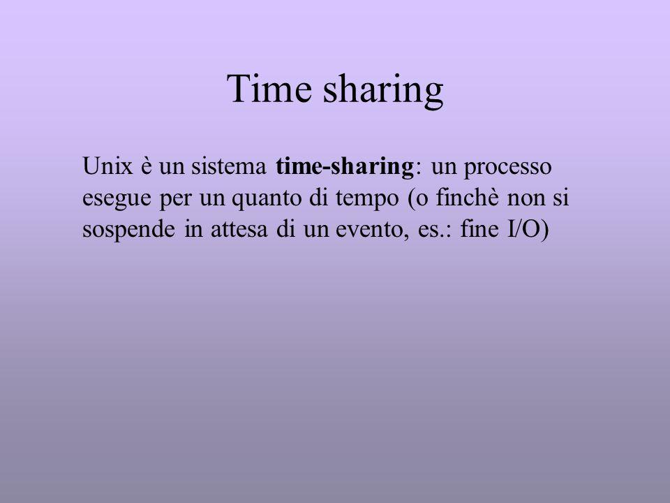Time sharing Unix è un sistema time-sharing: un processo esegue per un quanto di tempo (o finchè non si sospende in attesa di un evento, es.: fine I/O