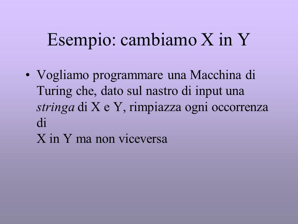 Esempio: cambiamo X in Y Vogliamo programmare una Macchina di Turing che, dato sul nastro di input una stringa di X e Y, rimpiazza ogni occorrenza di