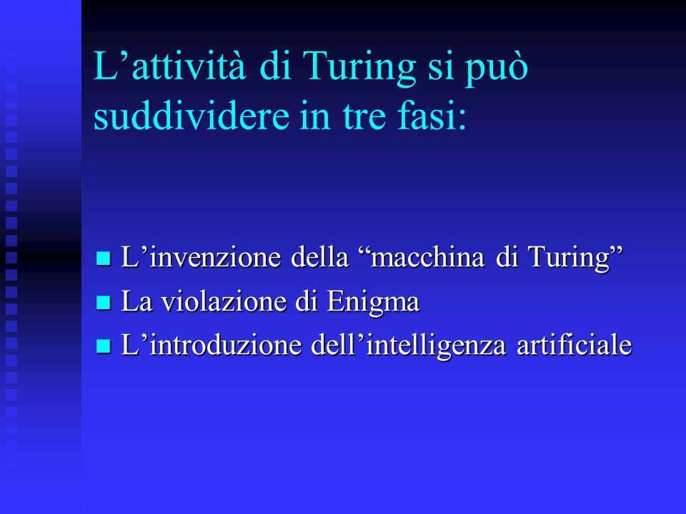 Lattività di Turing si può suddividere in tre fasi: Linvenzione Linvenzione della macchina di Turing La La violazione di Enigma Lintroduzione Lintrodu