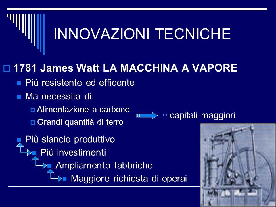 INNOVAZIONI TECNICHE 1781 James Watt LA MACCHINA A VAPORE Più resistente ed efficente Ma necessita di: Alimentazione a carbone Grandi quantità di ferr
