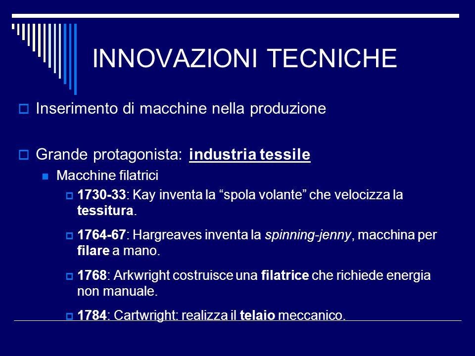 INNOVAZIONI TECNICHE Inserimento di macchine nella produzione Grande protagonista: industria tessile Macchine filatrici 1730-33: Kay inventa la spola