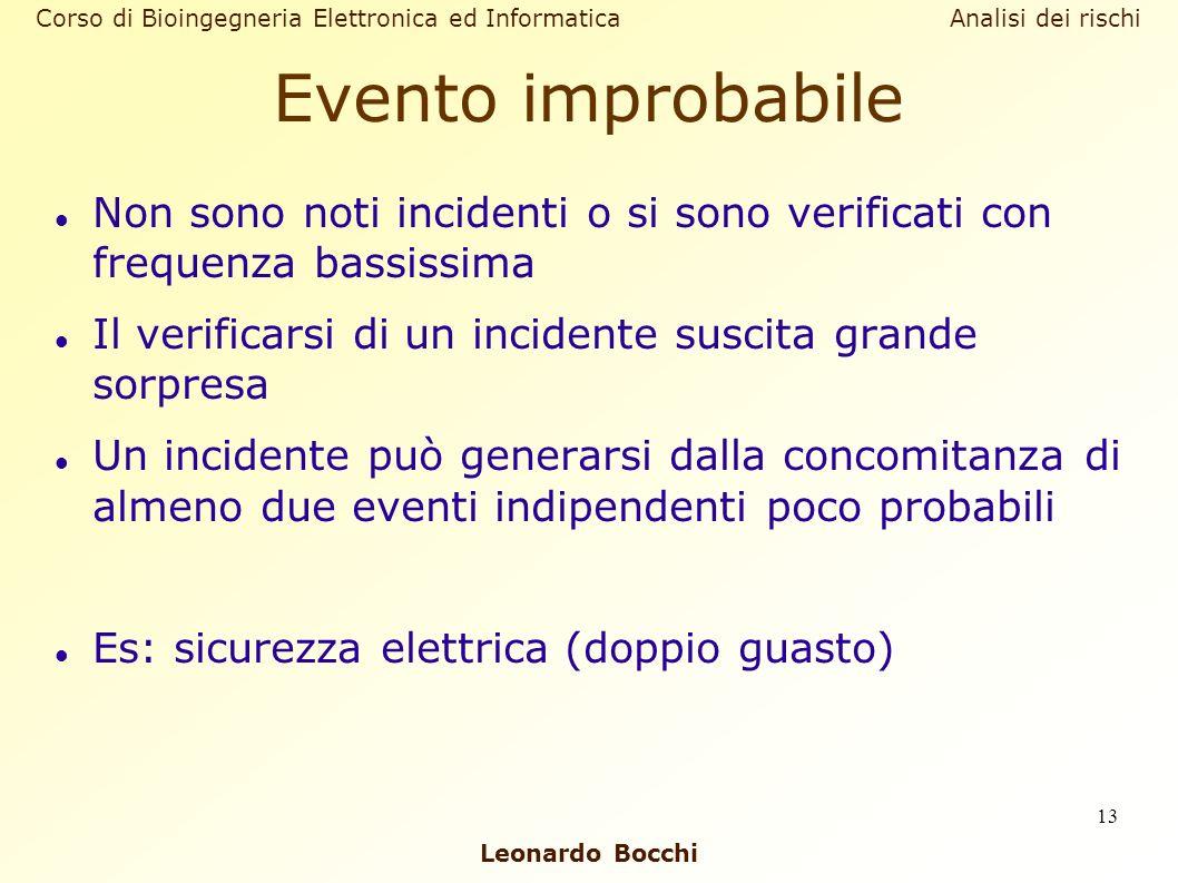 Leonardo Bocchi Corso di Bioingegneria Elettronica ed Informatica Analisi dei rischi 13 Evento improbabile Non sono noti incidenti o si sono verificat