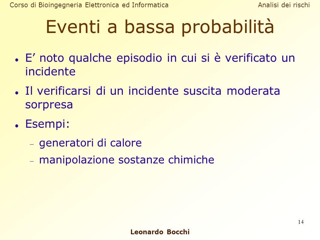 Leonardo Bocchi Corso di Bioingegneria Elettronica ed Informatica Analisi dei rischi 14 Eventi a bassa probabilità E noto qualche episodio in cui si è