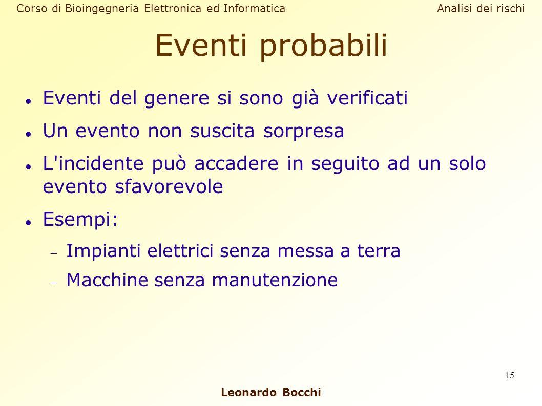 Leonardo Bocchi Corso di Bioingegneria Elettronica ed Informatica Analisi dei rischi 15 Eventi probabili Eventi del genere si sono già verificati Un e