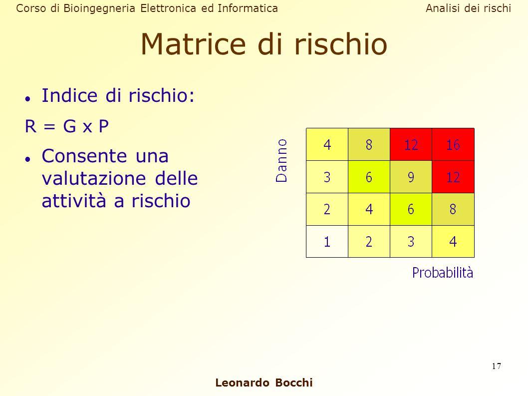 Leonardo Bocchi Corso di Bioingegneria Elettronica ed Informatica Analisi dei rischi 17 Matrice di rischio Indice di rischio: R = G x P Consente una v