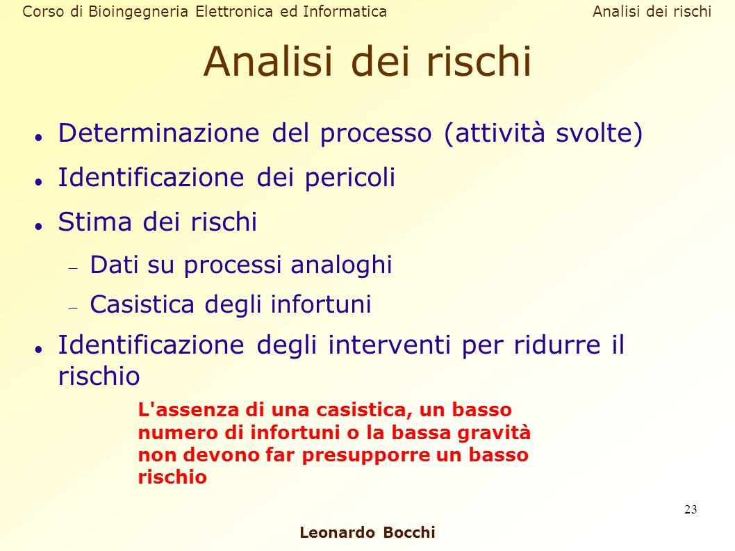 Leonardo Bocchi Corso di Bioingegneria Elettronica ed Informatica Analisi dei rischi 23 Analisi dei rischi Determinazione del processo (attività svolt