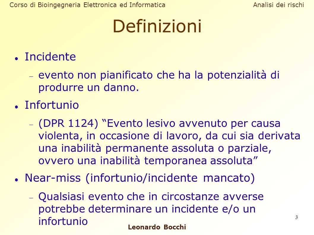Leonardo Bocchi Corso di Bioingegneria Elettronica ed Informatica Analisi dei rischi 3 Definizioni Incidente evento non pianificato che ha la potenzia