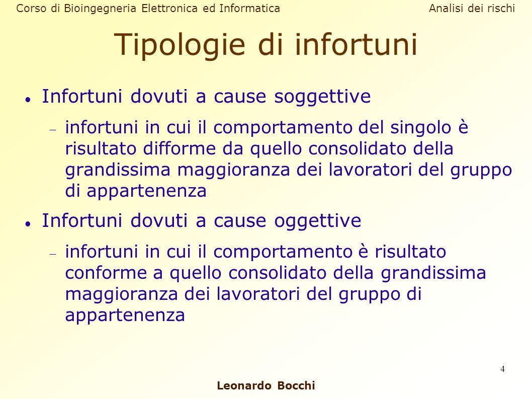 Leonardo Bocchi Corso di Bioingegneria Elettronica ed Informatica Analisi dei rischi 4 Tipologie di infortuni Infortuni dovuti a cause soggettive info