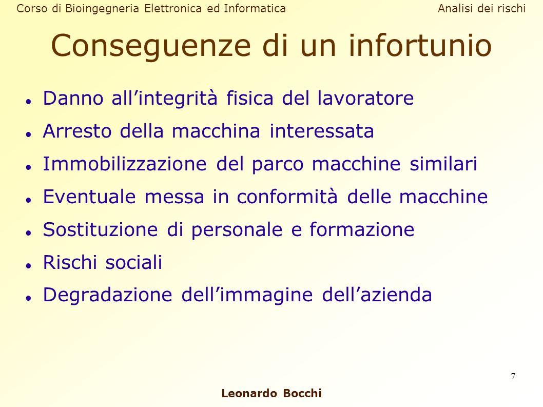 Leonardo Bocchi Corso di Bioingegneria Elettronica ed Informatica Analisi dei rischi 7 Conseguenze di un infortunio Danno allintegrità fisica del lavo