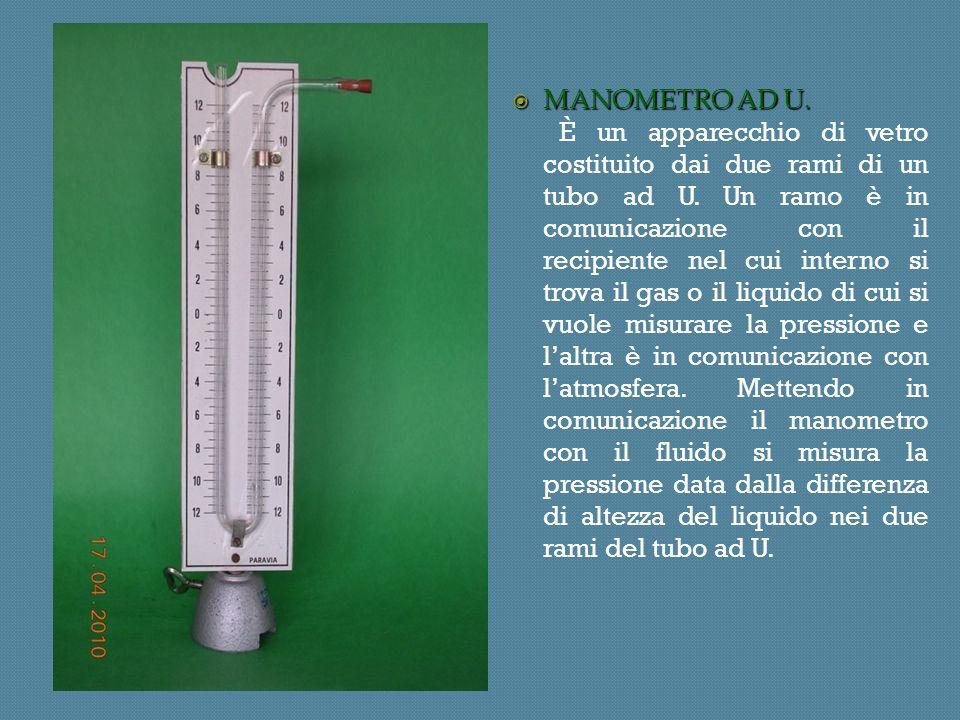 MANOMETRO AD U.MANOMETRO AD U. È un apparecchio di vetro costituito dai due rami di un tubo ad U.