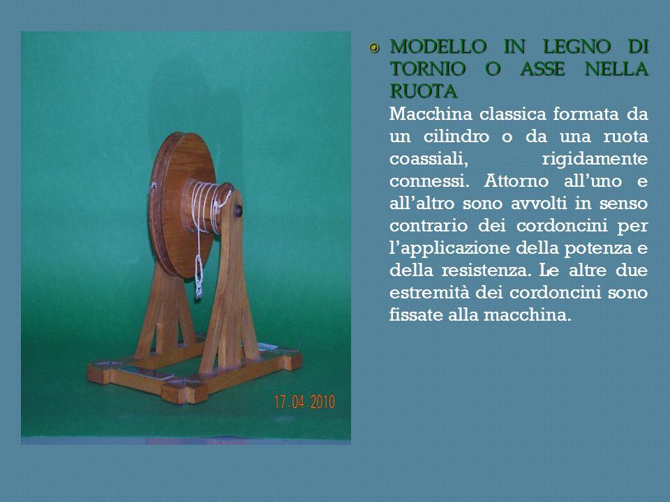 MODELLO IN LEGNO DI TORNIO O ASSE NELLA RUOTA MODELLO IN LEGNO DI TORNIO O ASSE NELLA RUOTA Macchina classica formata da un cilindro o da una ruota coassiali, rigidamente connessi.