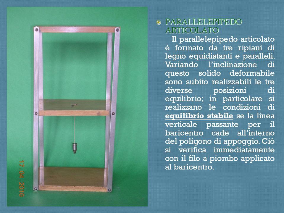 PARALLELEPIPEDO ARTICOLATO PARALLELEPIPEDO ARTICOLATO Il parallelepipedo articolato è formato da tre ripiani di legno equidistanti e paralleli.